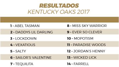 Tabela-kentucky-oaks
