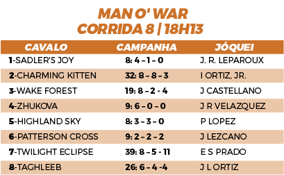 Tabela-man-o-war